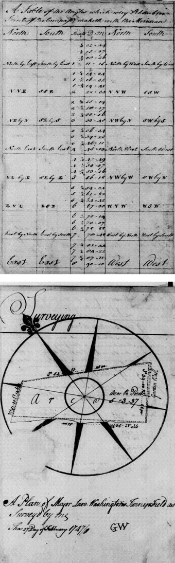 Page from George Washington's survey book